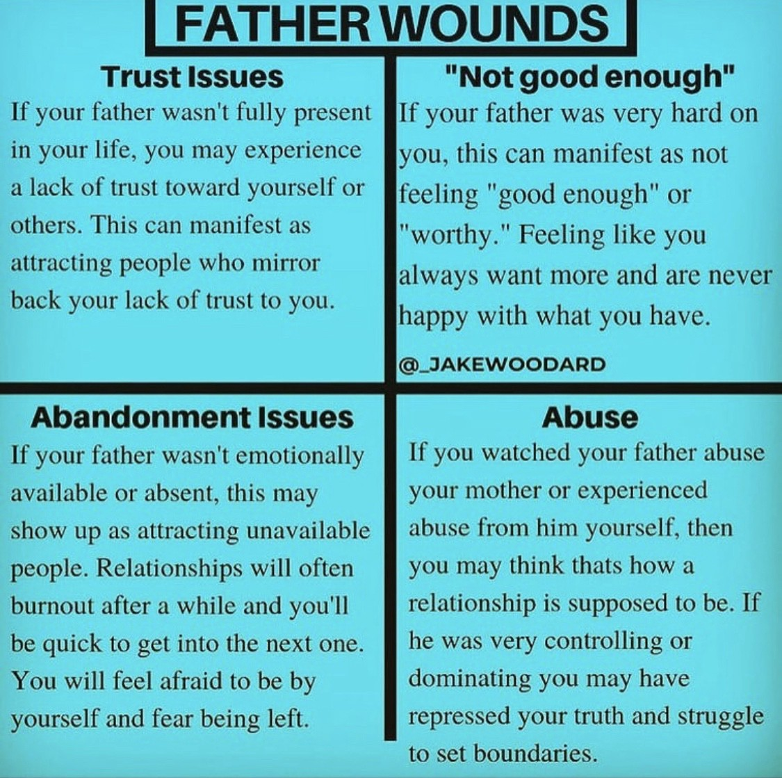 What S Your Emotional Wound And What Type Of Therapy Suits You By Irina Damascan Rewire Institute Medium