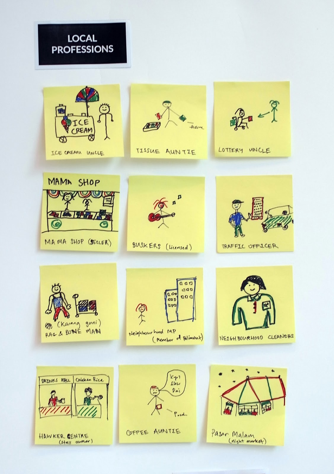 Collection of post-it notes with drawings that represent local professions with labels that say ice cream uncle, tissue auntie, lottery uncle, ma ma shop, buskers, traffic officer, rag and bone man, neighborhood member of parliament, neighborhood cleaners, hawker center, coffee auntie, pasan malam (night market).