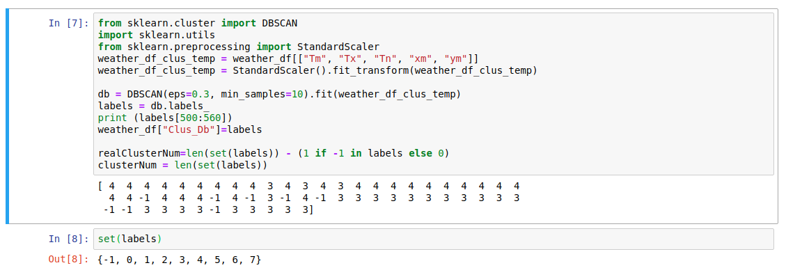 DBSCAN Algorithm: Complete Guide and Application with Python