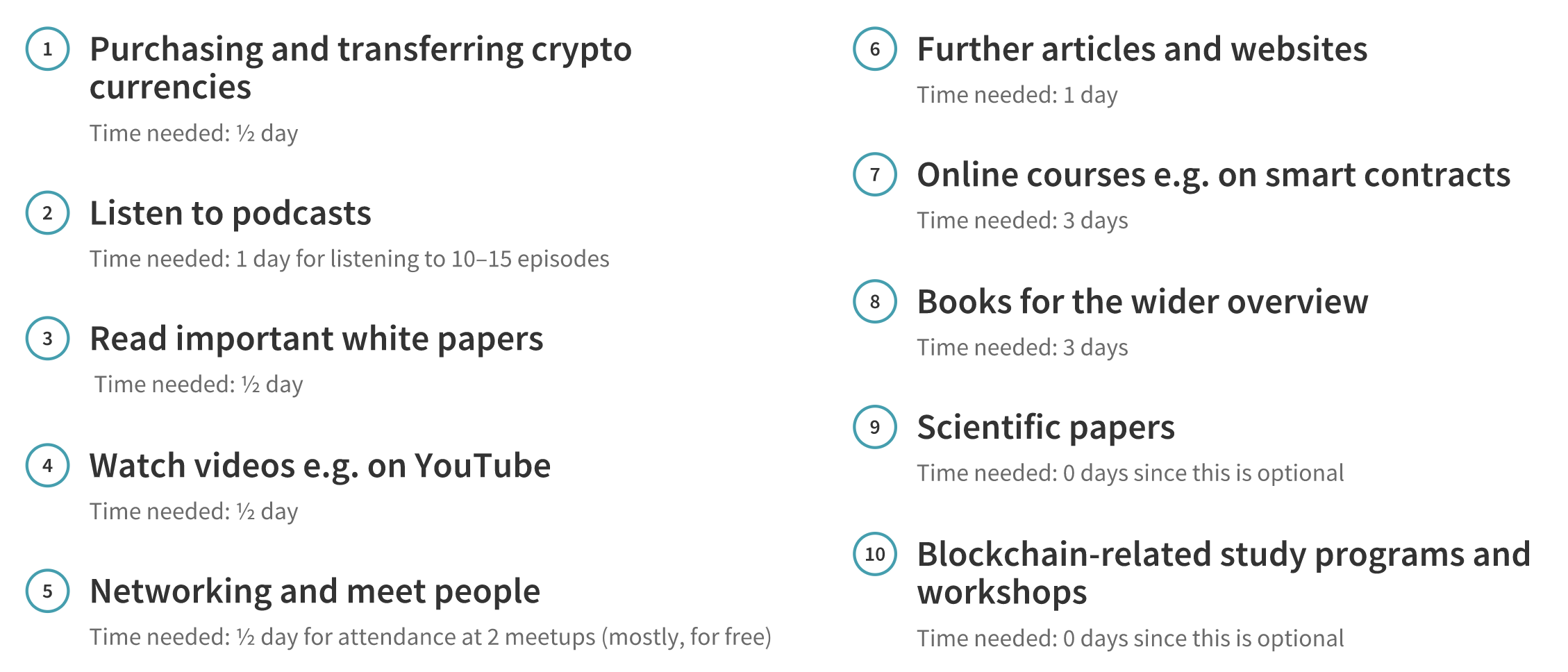 Education In Blockchain And DLT: How To Acquire The Necessary Knowledge With A Workload Of 10 Working Days