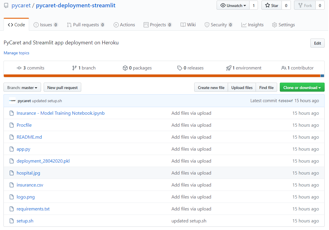 Build And Deploy Machine Learning Web App Using Pycaret And Streamlit By Moez Ali Towards Data Science