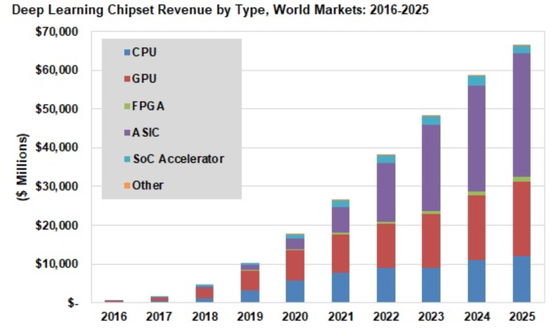 A Look at China's Growing Semiconductor Industry