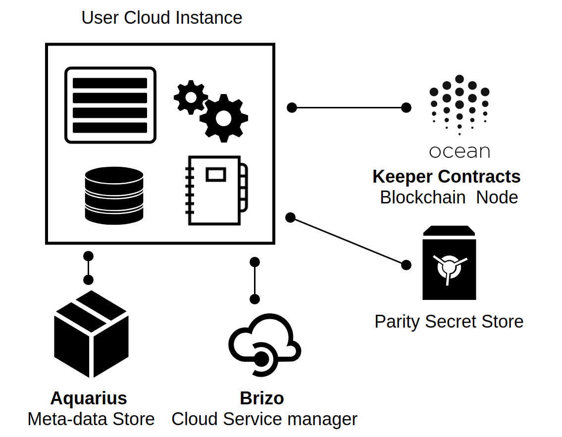 project manta ray  u2014 data science powered by ocean protocol