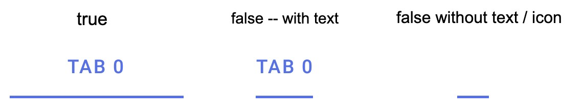 All-in-One — Android TabLayout and TabItem - The Startup