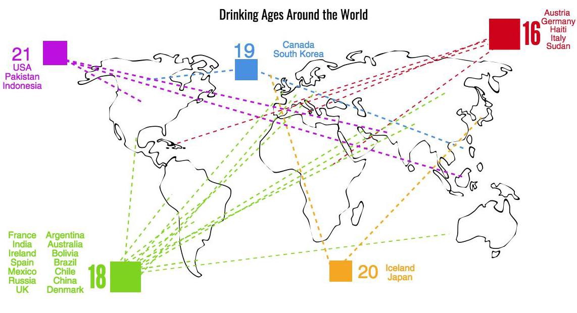 The Us Should Lower Its Drinking Age By Ben Friedman Medium
