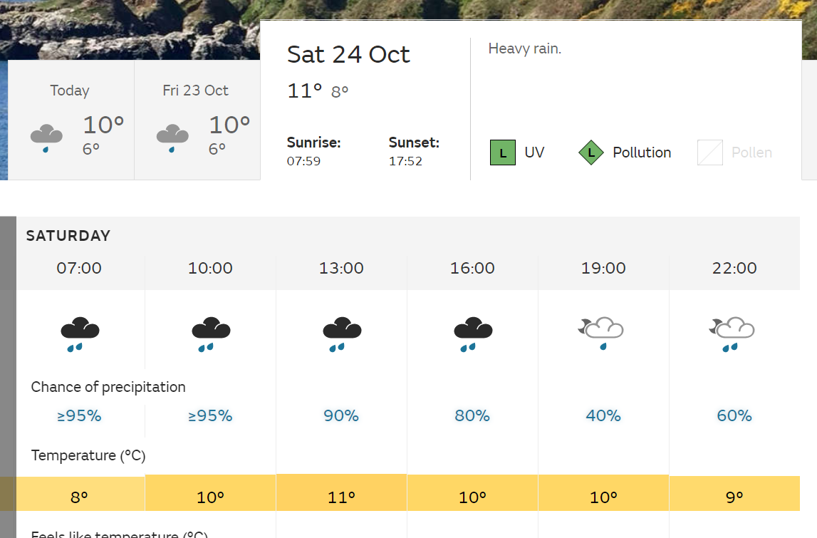 A weather forecast for Langdale on Saturday 24th October, indicating heavy rain.