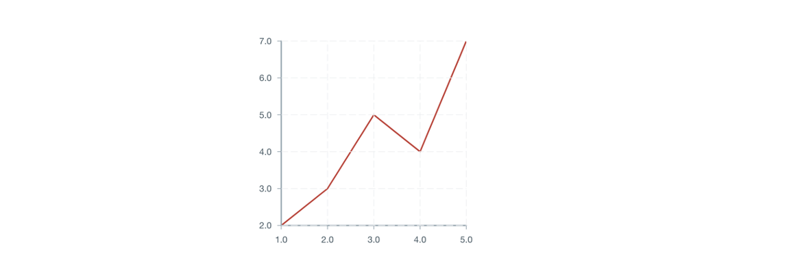 red line graph with grey axes