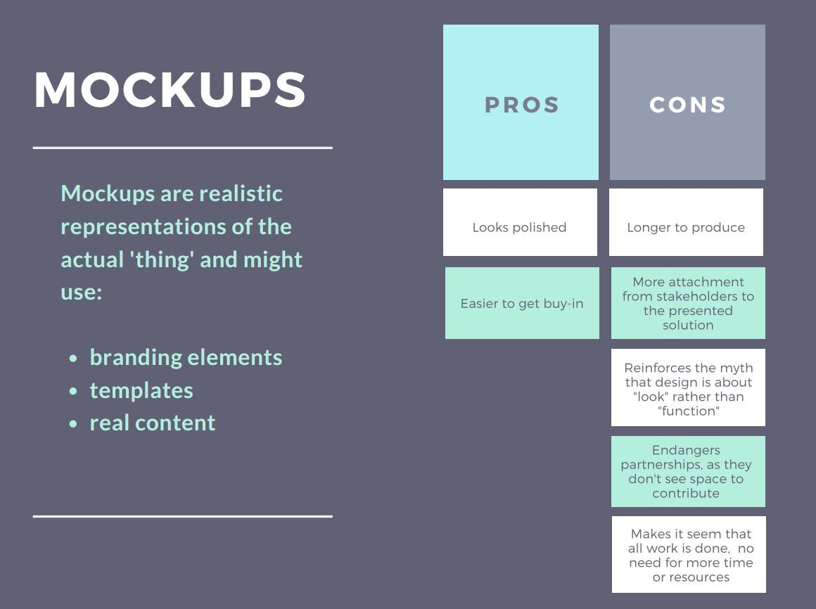 A graphic summarizing what mockups are and what are their pros and cons.