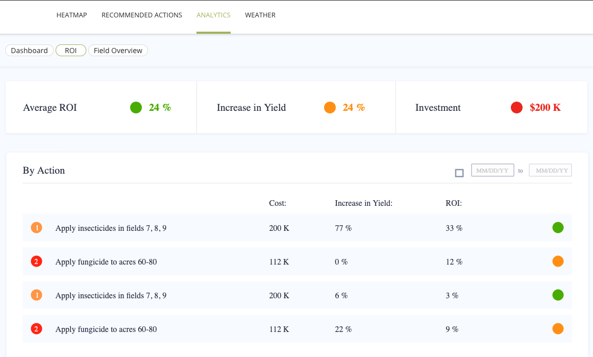 InnerPlant's ROI dashboard displays average ROI, increase in yield, and investment amounts.