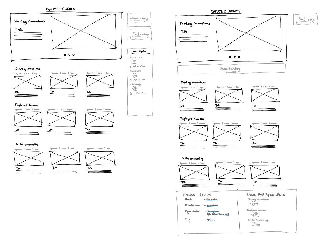 2 sketched wireframes for employee stories pages.