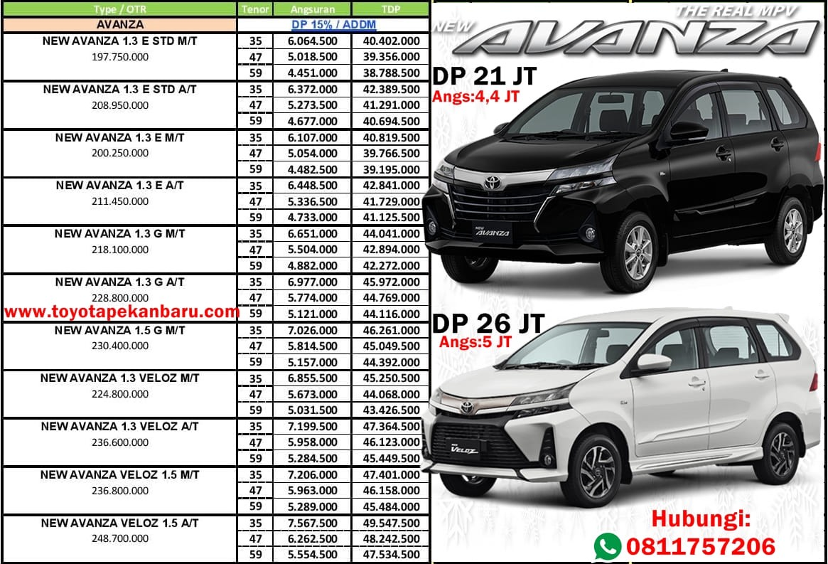 Kelebihan Harga All New Avanza 2019 Review