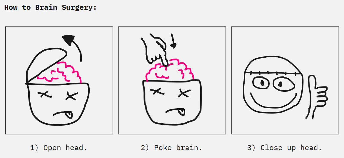 comic strip of brain surgery, 1) open head 2) poke brain 3) close up head