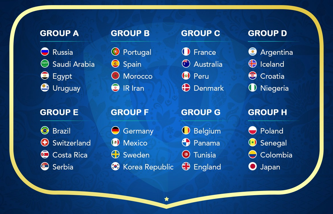 Finding the favorite team in 2018 FIFA World Cup through