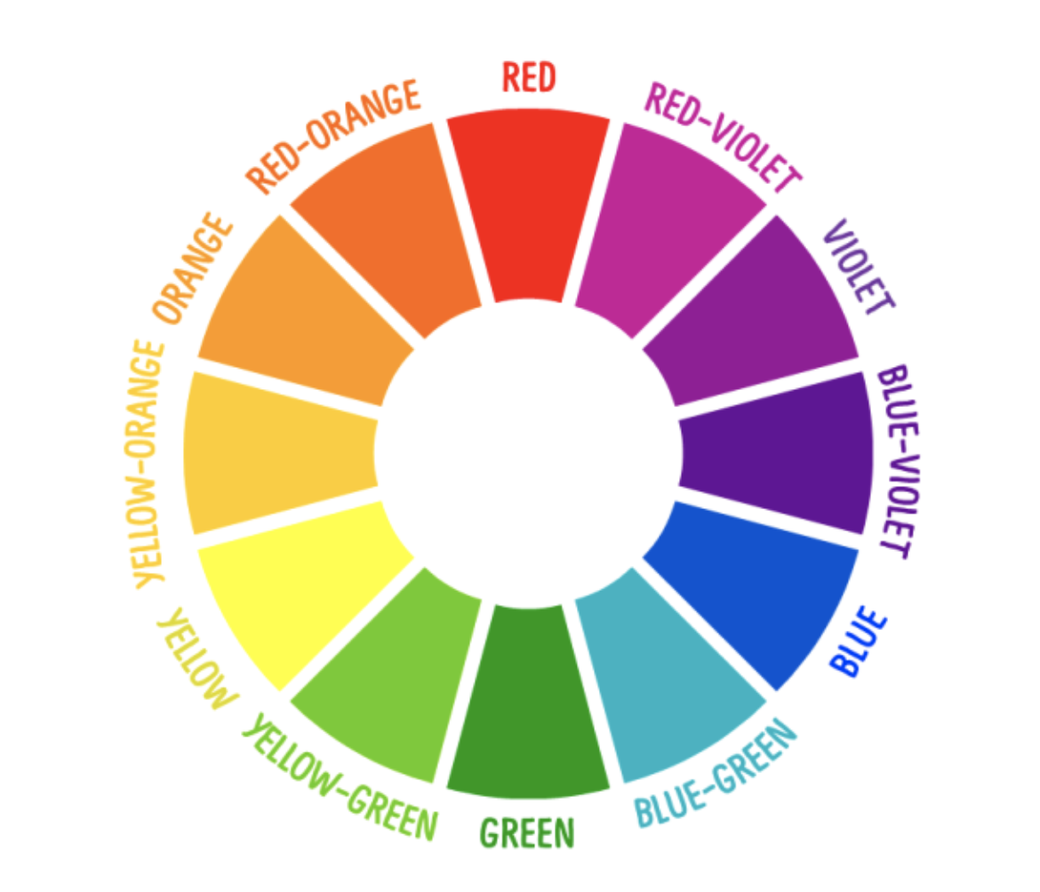 Color Basics And Psychology Colors Are Powerful Weapons That Can By Chanka Palliyaguru Ux Collective Pretty sure my boards speak for themselves. color basics and psychology colors are
