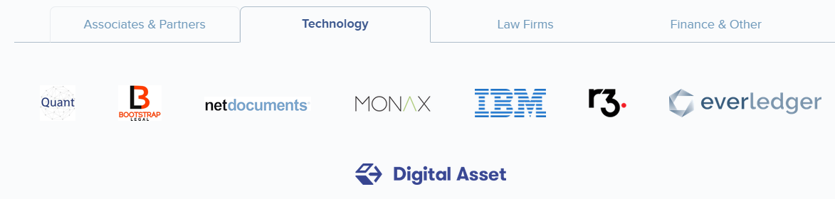 Quant Network's Overledger: Part Six — The Team behind