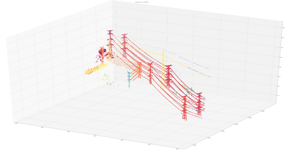 Point Cloud Data: Simple Approach - Towards Data Science