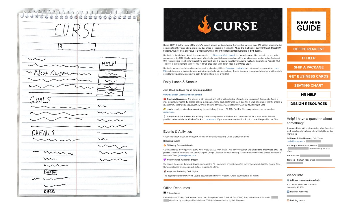 A diagram showing both an early wireframe of the Curse wiki and the published 1.0 version of the wiki.