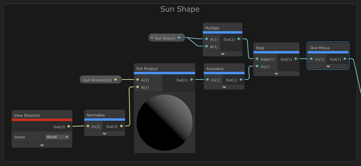 the node setup for the sun