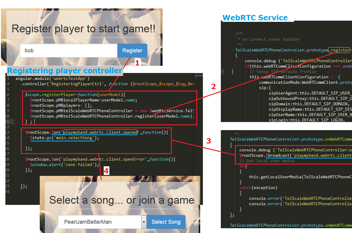 PlayMyBand WebRTC real time game - Carlos Verdes - Medium