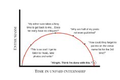 This email helped me turn my internship at a startup into paid
