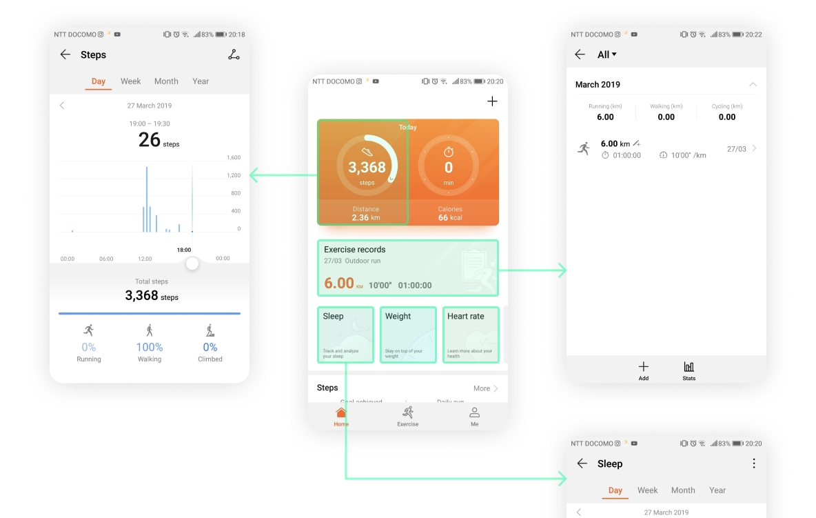 A look at IA and navigation models for mobile - UX Collective