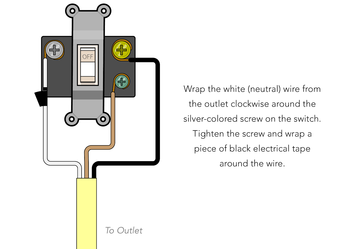 How To Wire A Switched Outlet This Is Post 3 Of 3 In Our Series By Rising Barn Medium