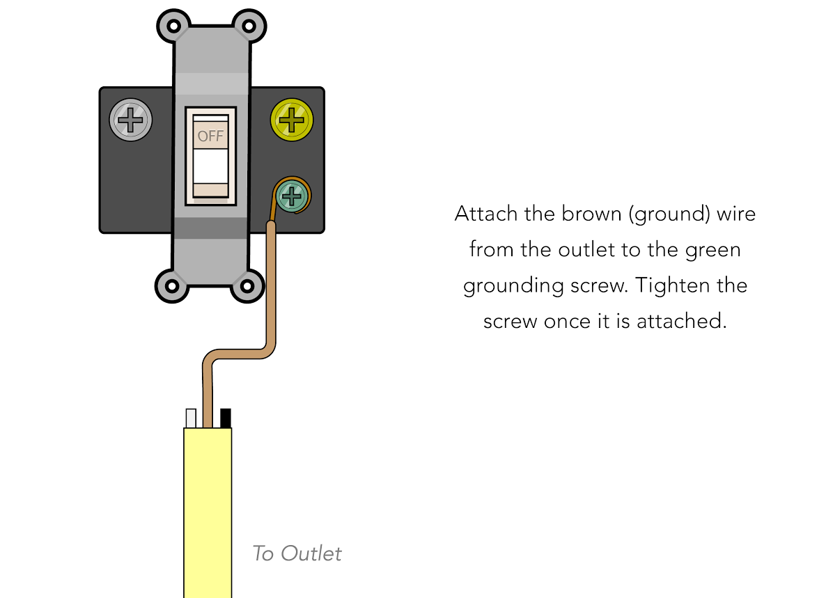 How to wire a switched outlet - Rising Barn - Medium Outlet Switch Wiring on