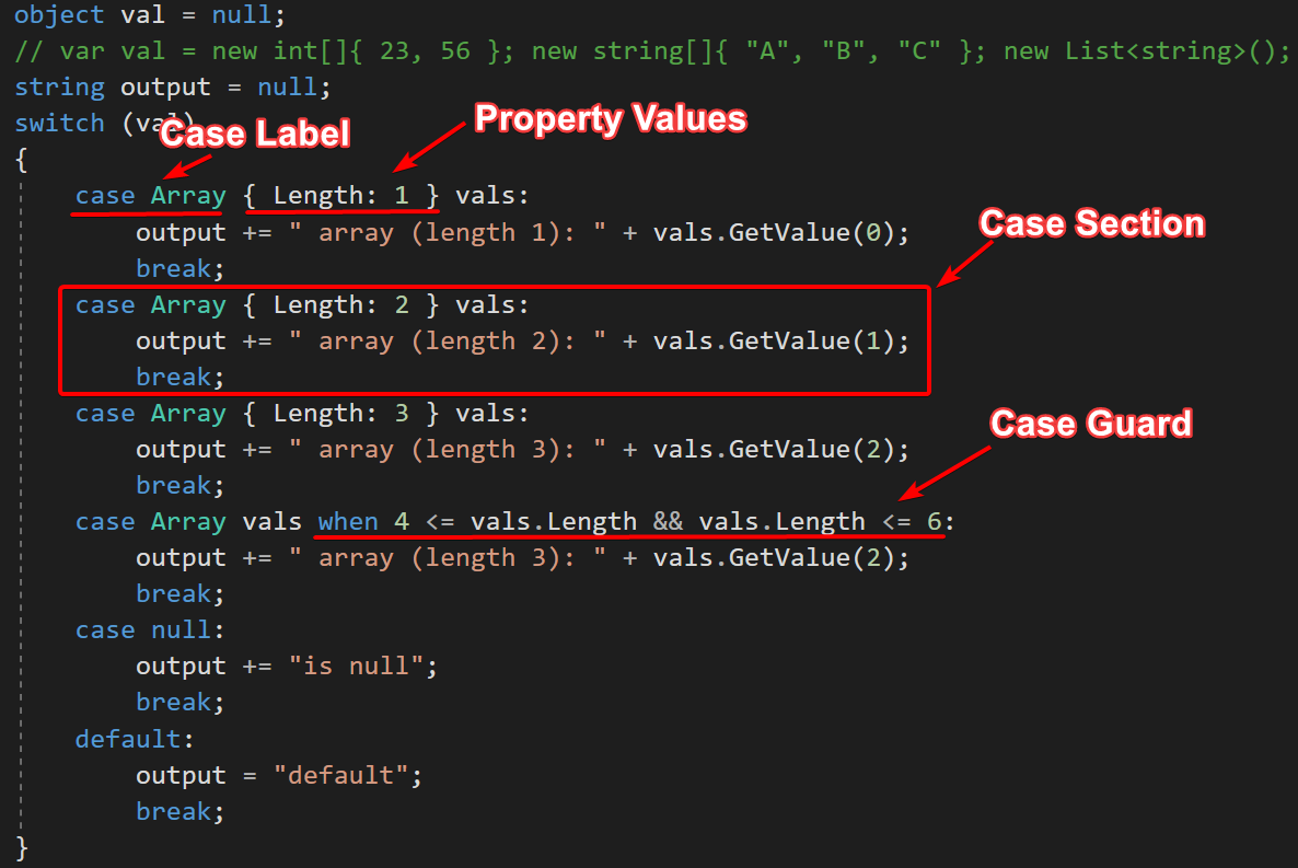 Switch case statement syntax: phrases and blocks explained
