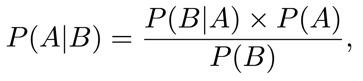Probability concepts explained: Bayesian inference for