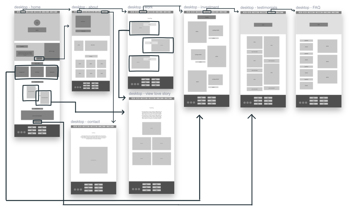 Wireframe for desktop