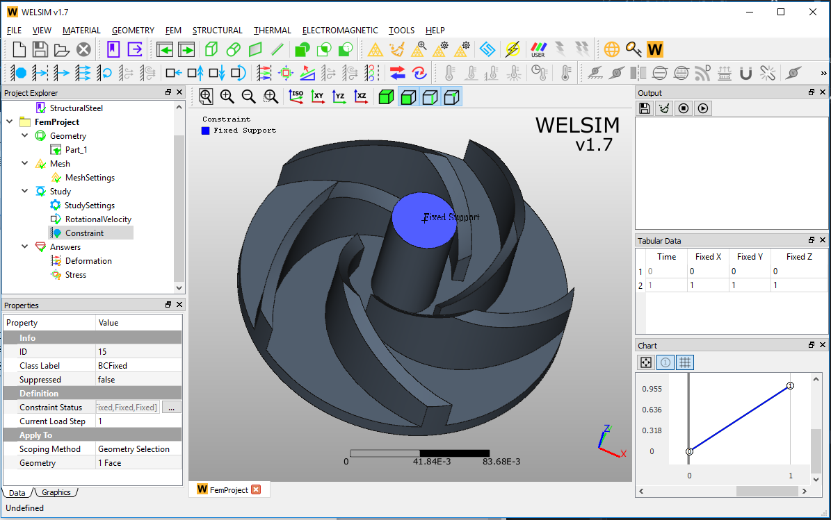 Finite Element Analysis of Centrifugal Force of Rotating