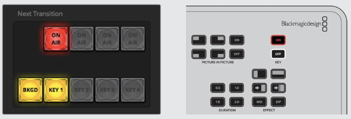 The 295 Atem Mini Switcher Is It Any Better Than Obs Or Wirecast By David Sayed Medium