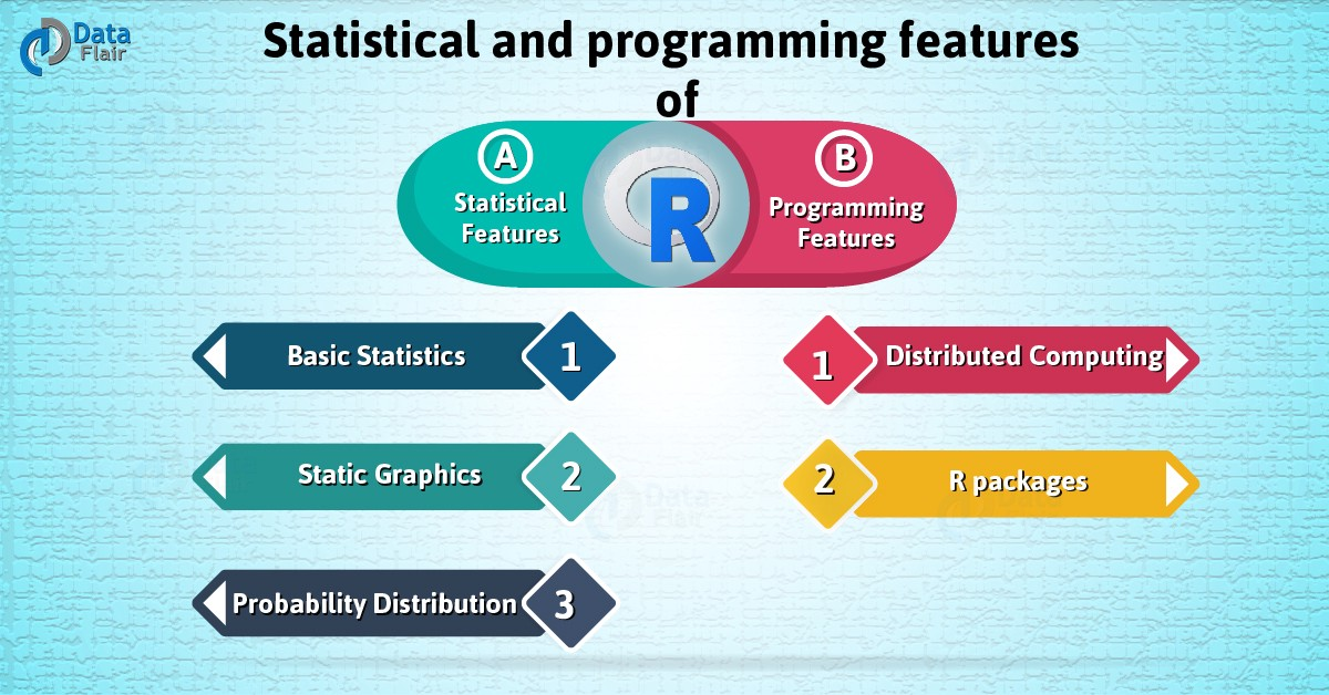 A Complete Guide to Learn R - Towards Data Science