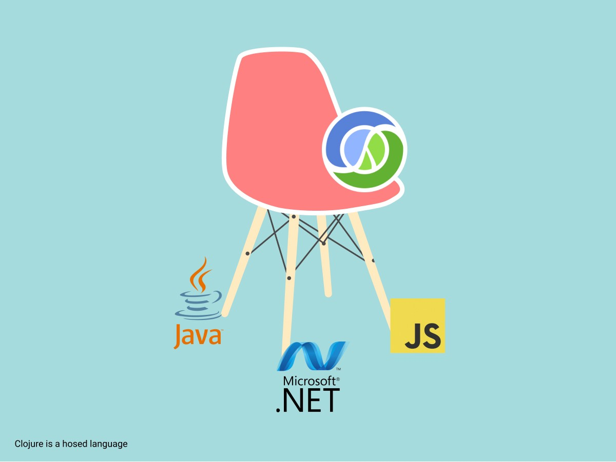Clojure is a hosted language