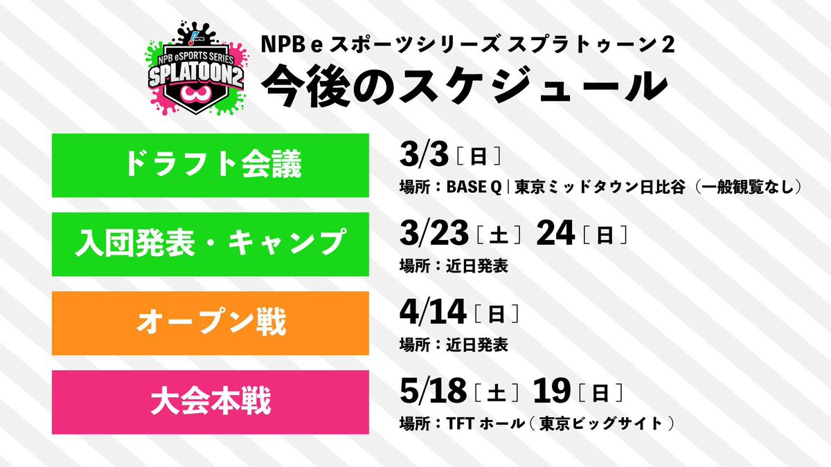The NPB eSports Splatoon 2 League - SplatStats - Medium