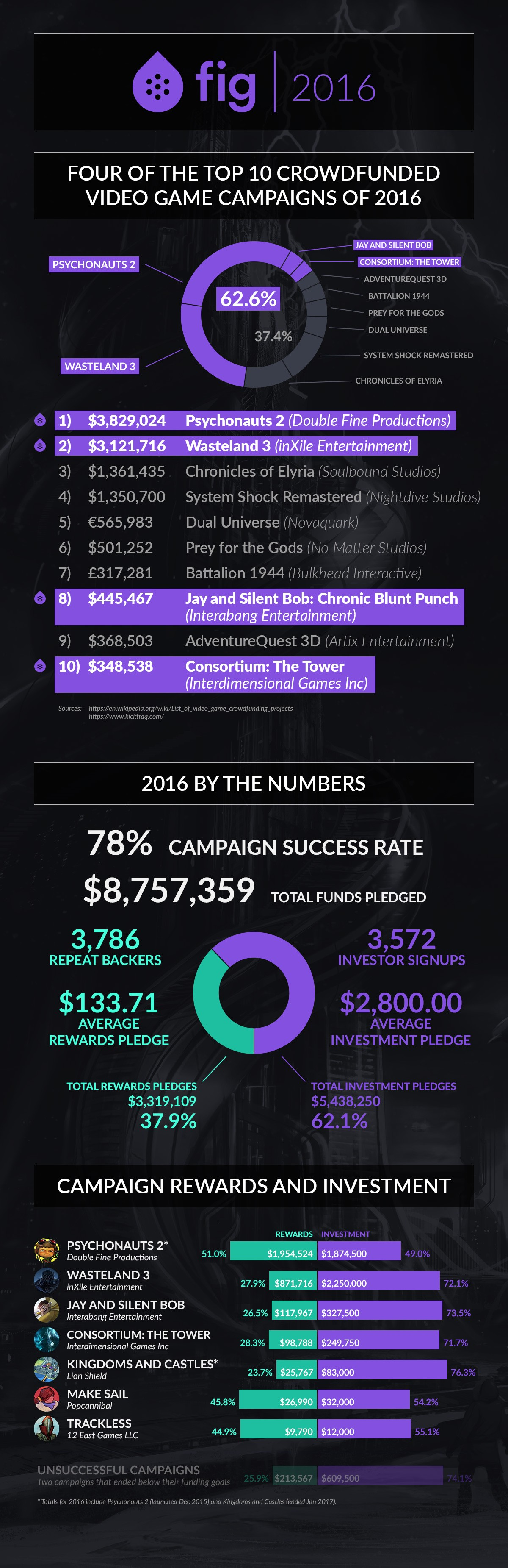 fig_infographic_2016