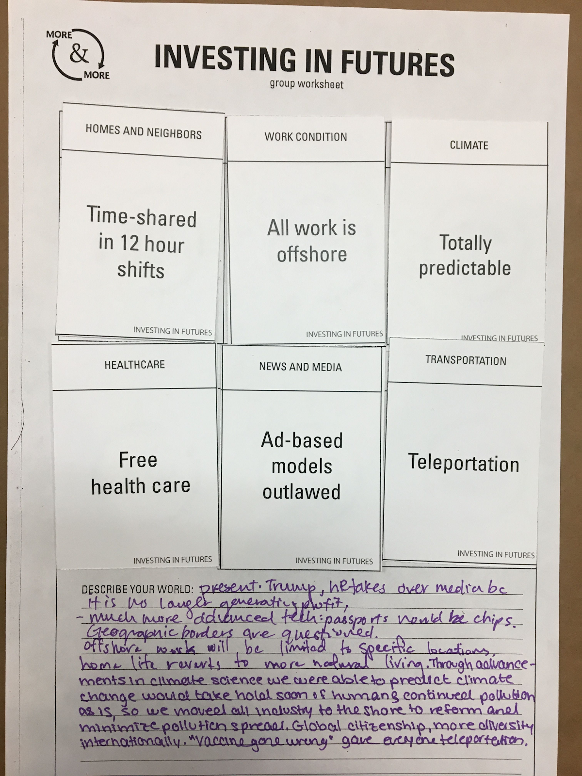 A worksheet with card constraints and handwritten description of a world.