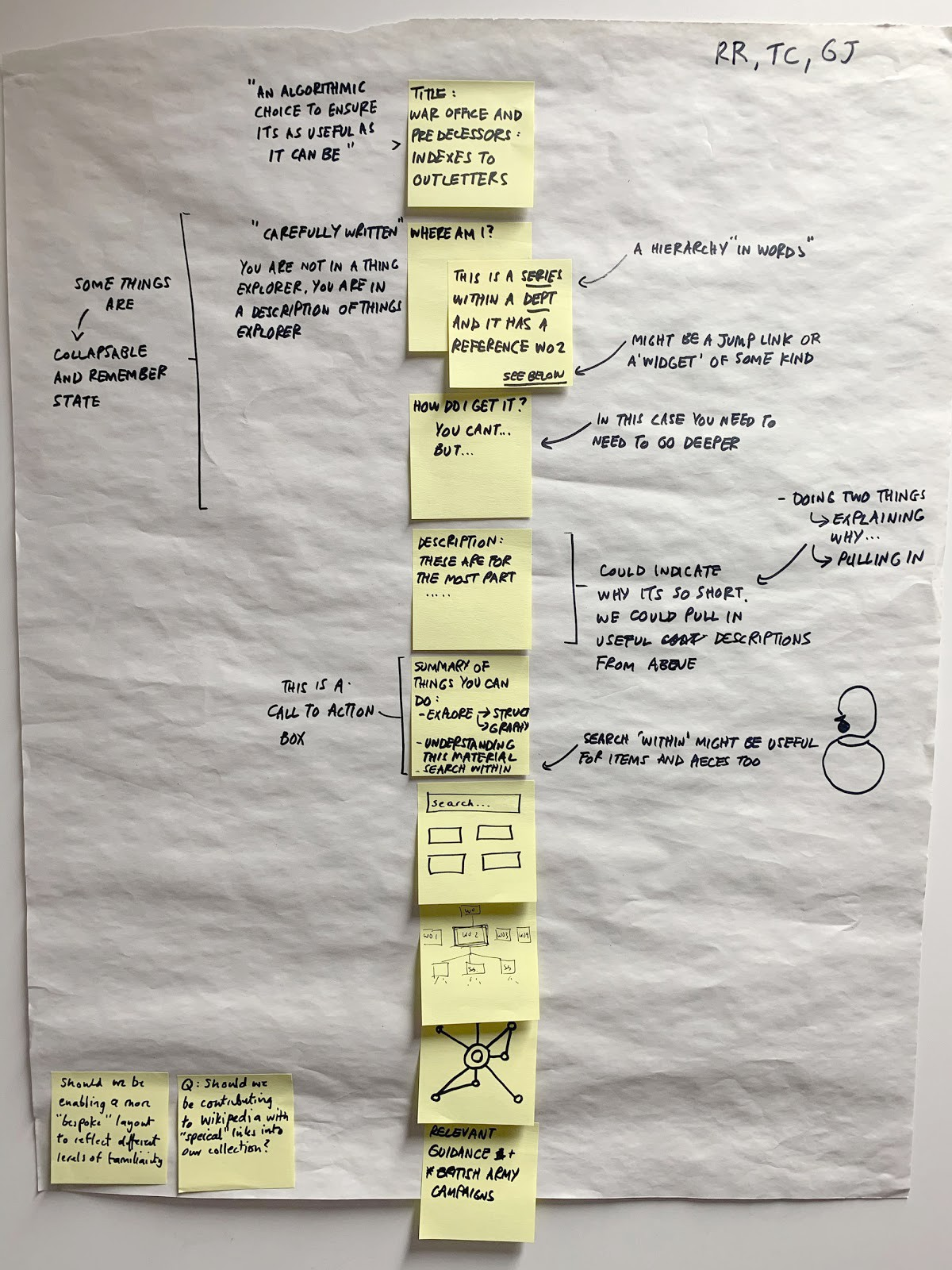 A concept produced during a priority guides workshop