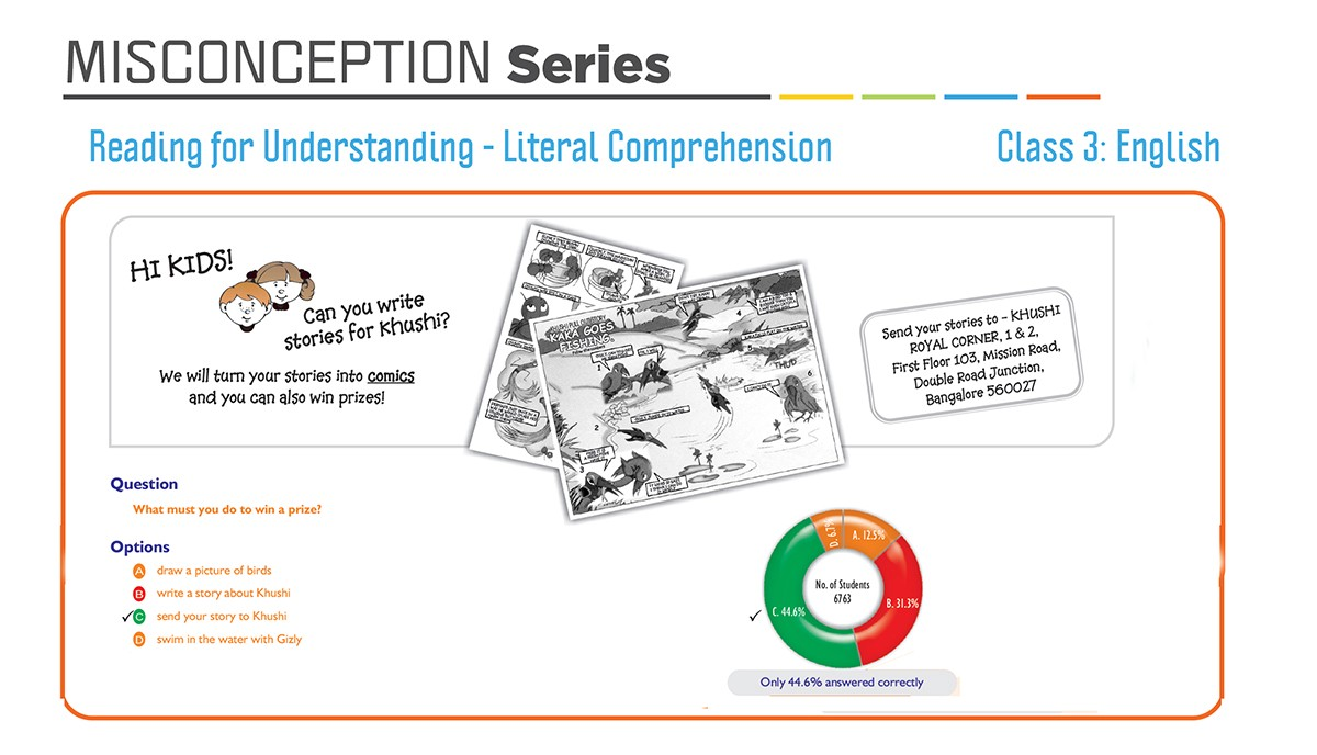 - Misconception Series: Class 3 English, Reading For Understanding