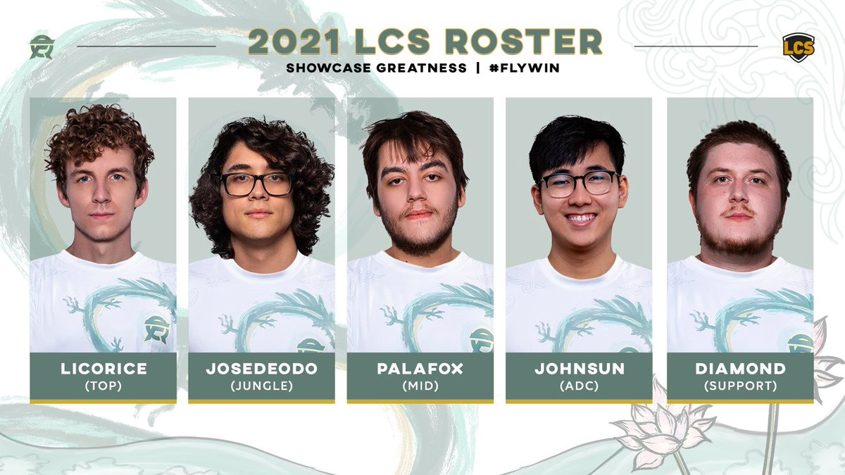 FlyQuest signs a new roster for 2021 League of Legends esports LCS.