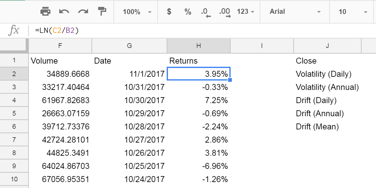 Calculate Daily Returns