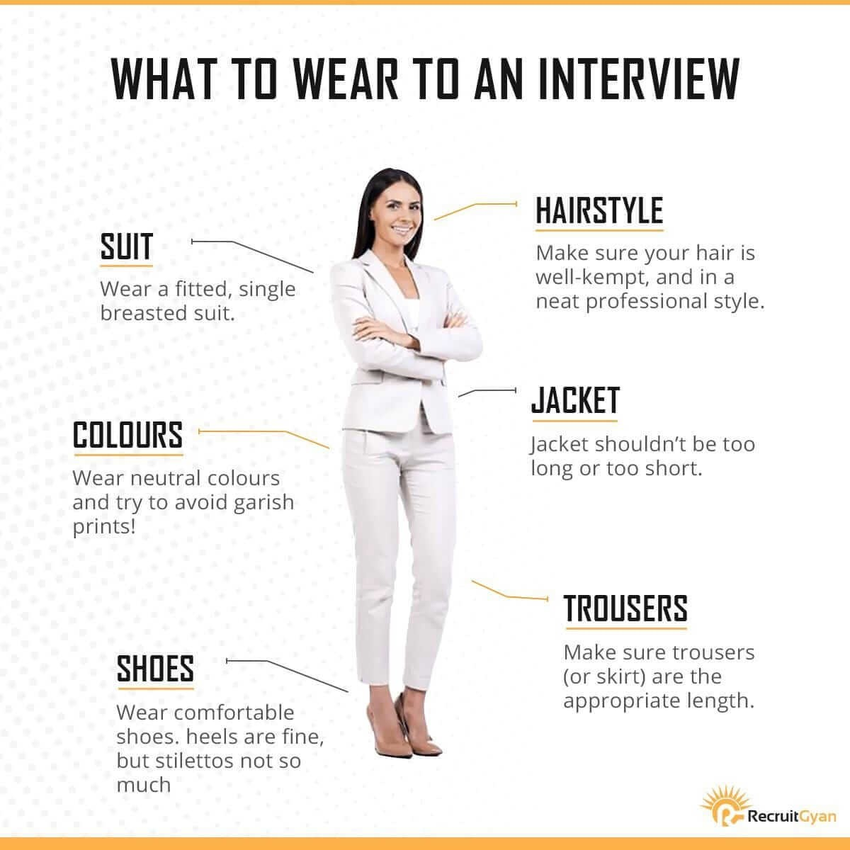 What to Wear To a Job Interview? Dress Codes for Every Type of
