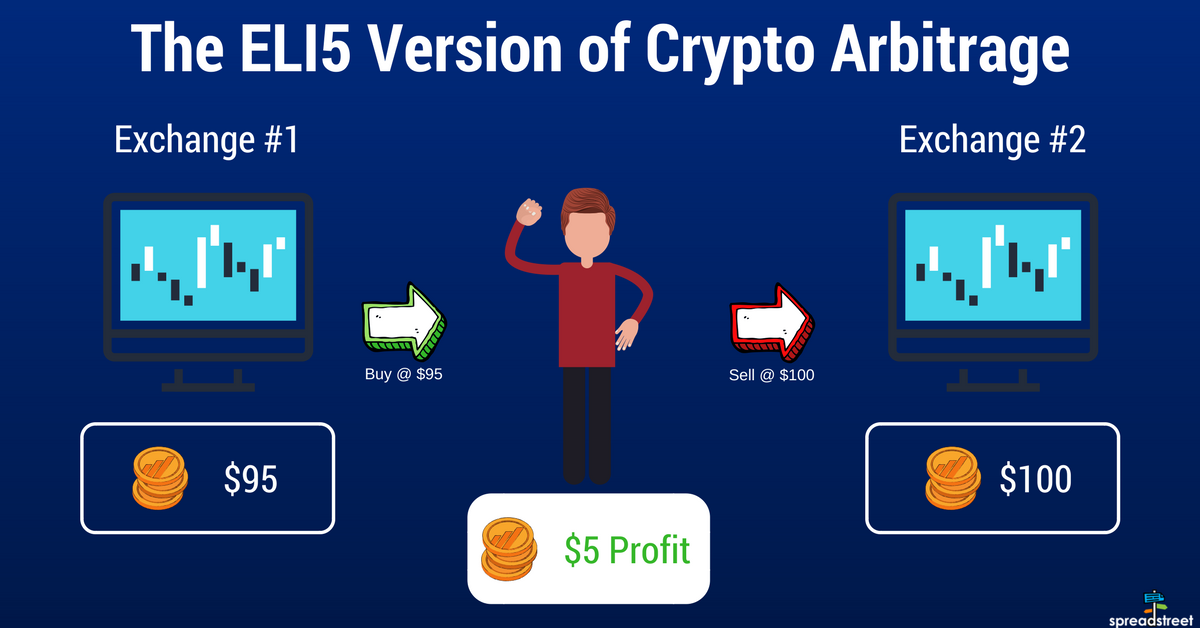 A Super Simple Cryptocurrency Arbitrage Spreadsheet for