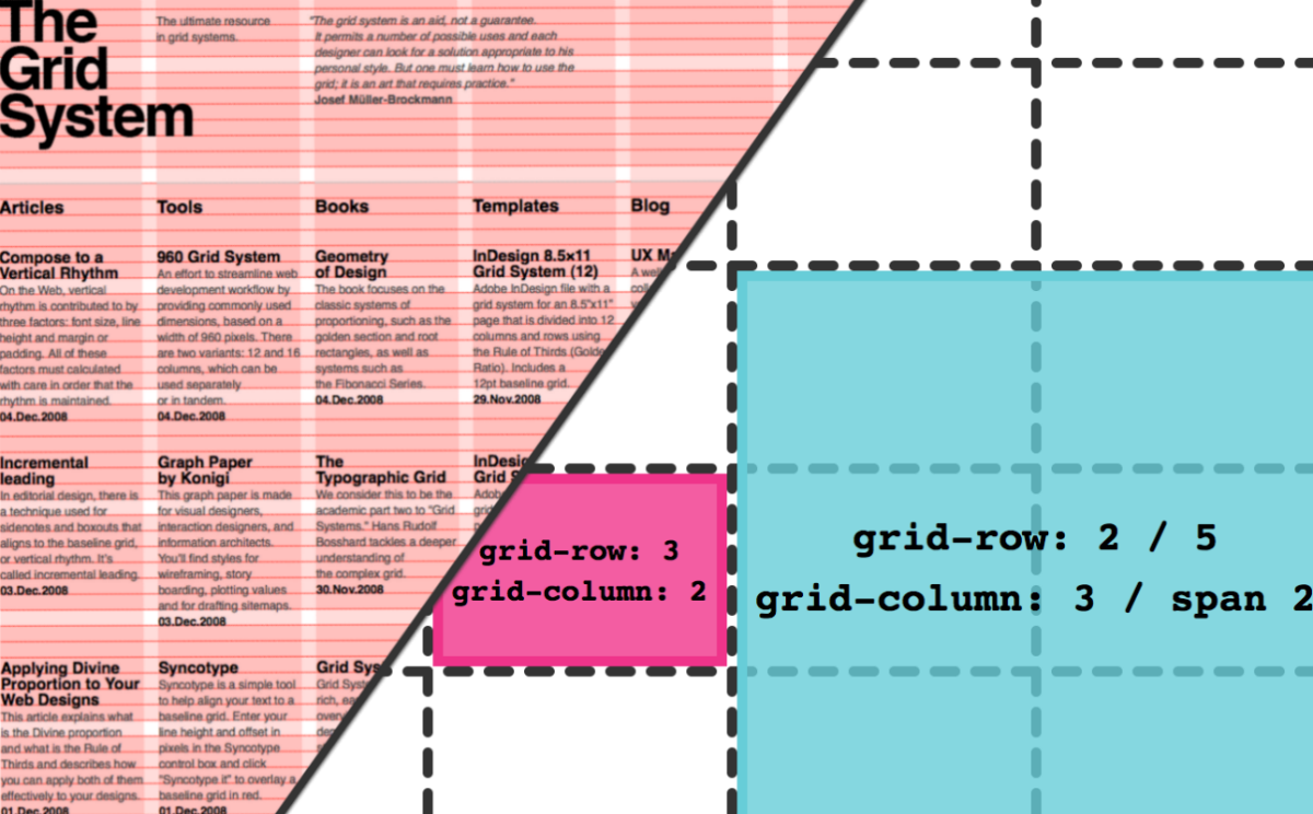 The Multi Grid One Page Layout An Experiment Using Flexbox Css Grid By Nikki Pantony Nikki Pantony Medium
