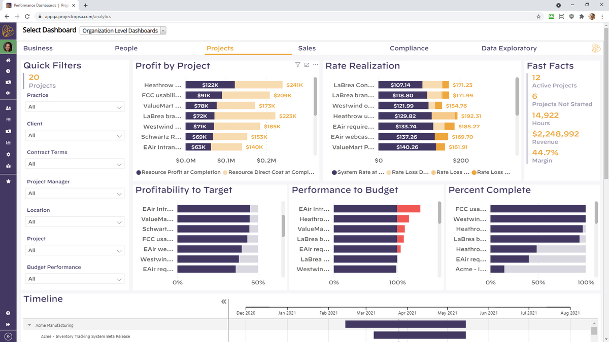 Sample dashboards to provide PSA business intelligence. https://www.projectorpsa.com/projector-bi-analytics/