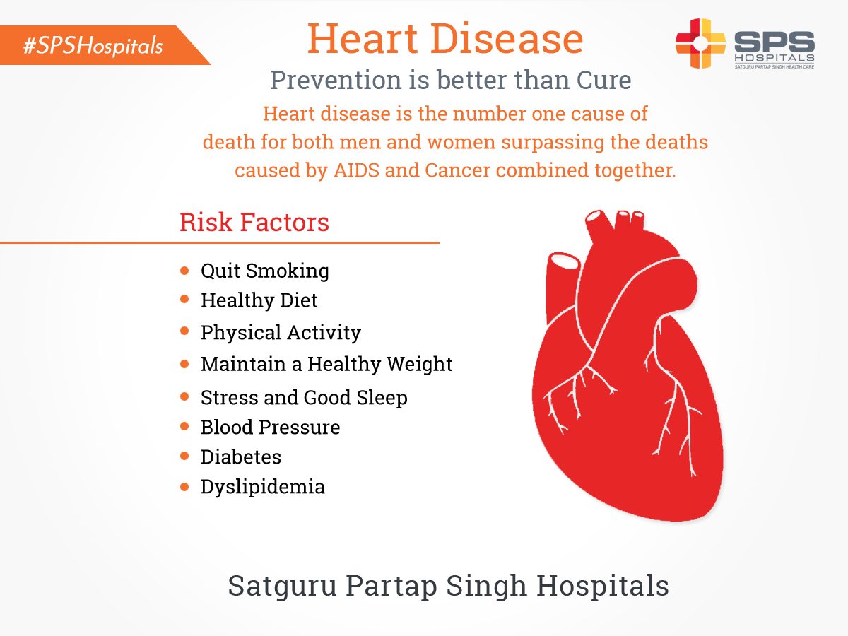 Heart Disease — Prevention is better than Cure - SPS