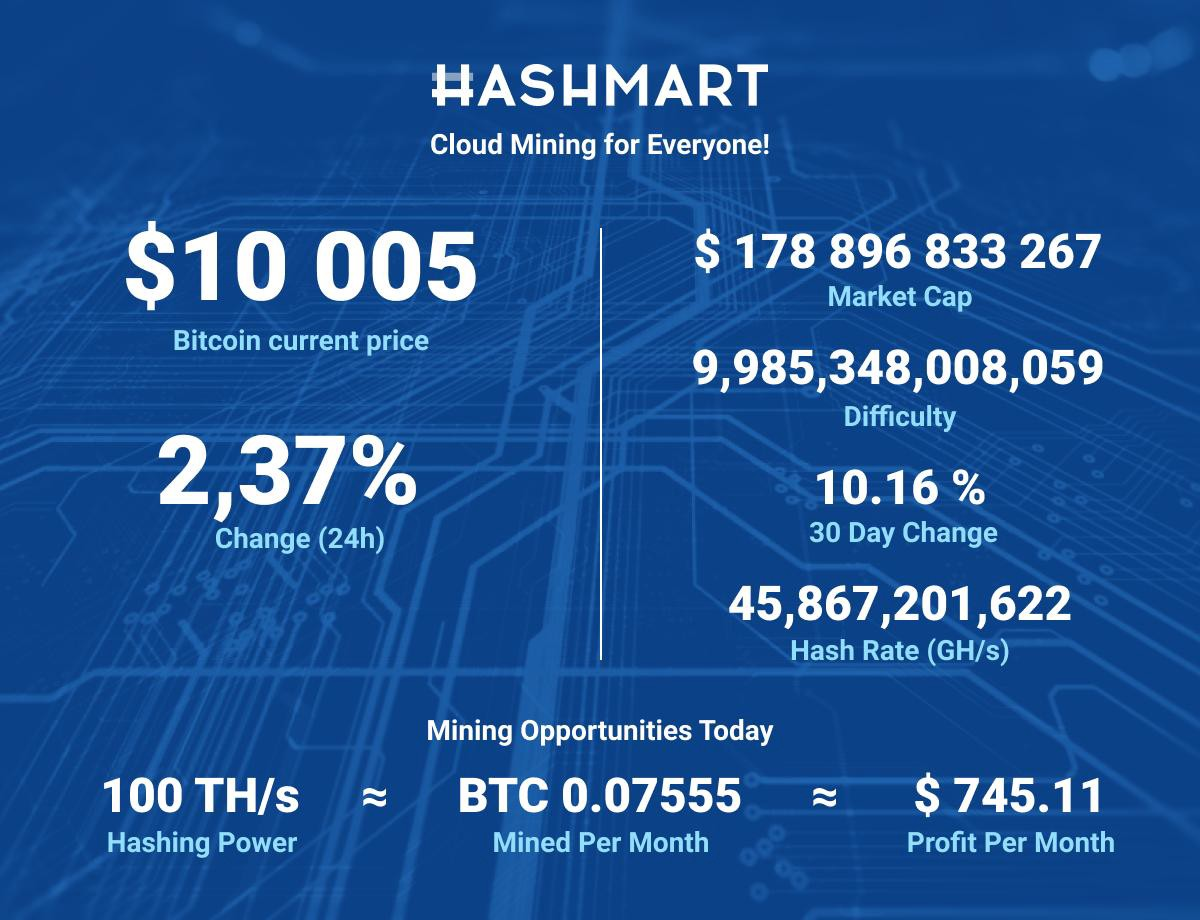 Could Cloud Mining Services such as HashMart be the Gateway