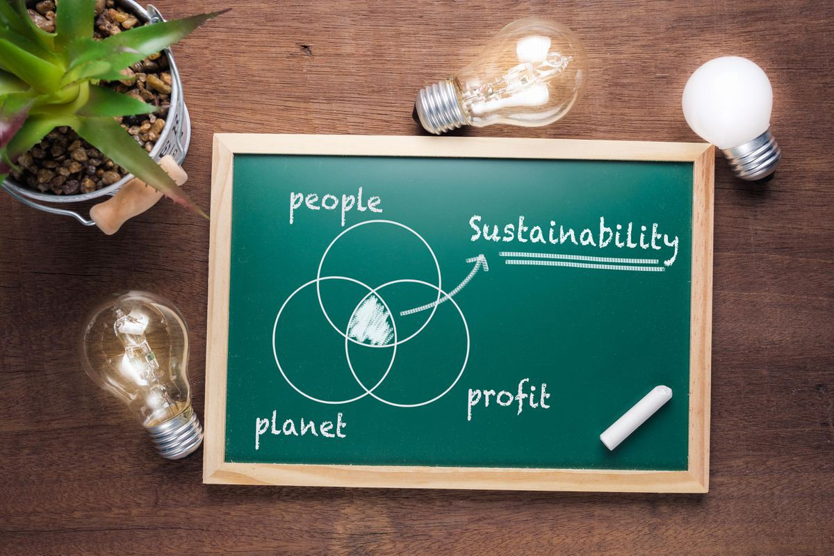 3P sustainability chart of people, planet and profit — Forbes