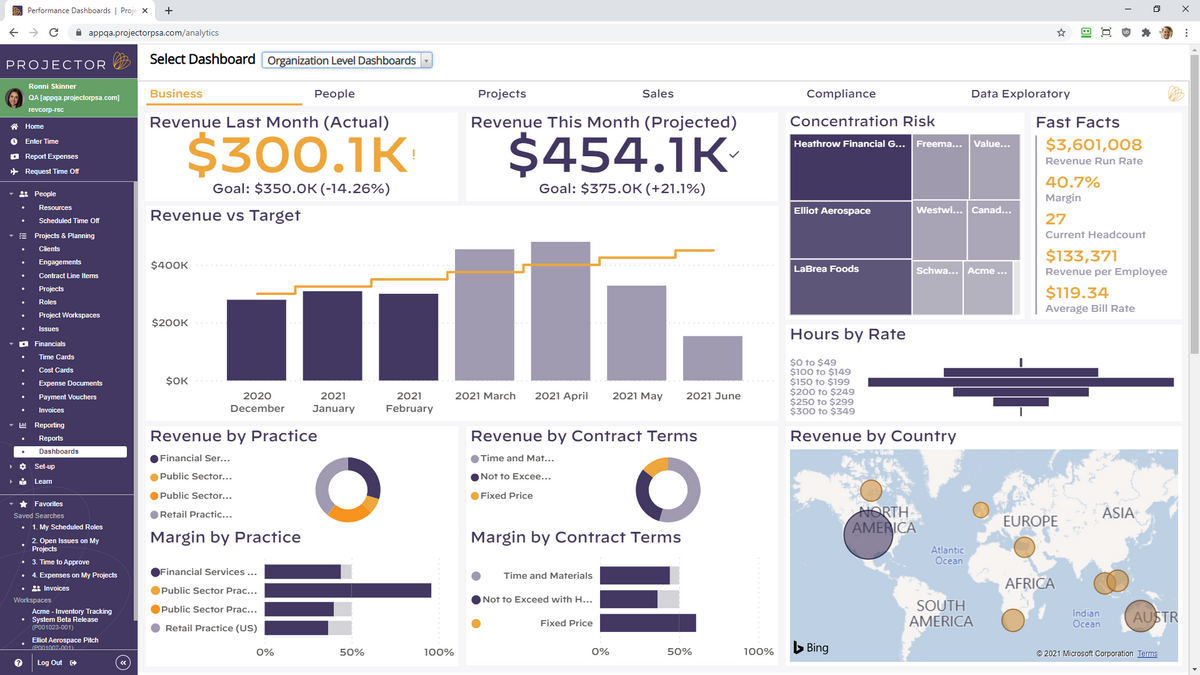 Sample dashboard from PSA application. https://www.projectorpsa.com/projector-bi-analytics/