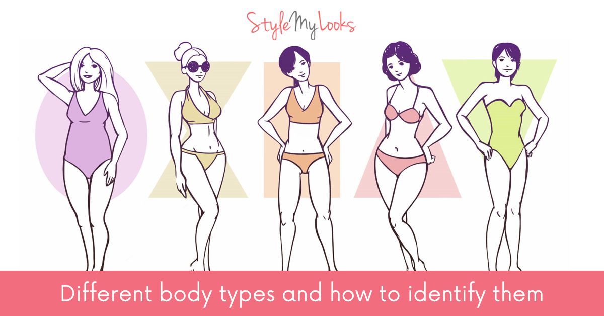 All of us are unique and so is our body type  - Style My